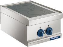 Prisma Food Elektroherde SKC V 40 E